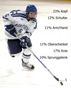 eishockey_training_verletzungen